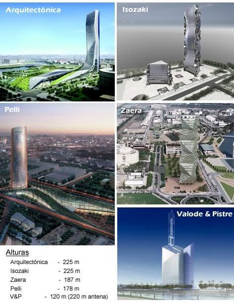 proyectos puerto triana