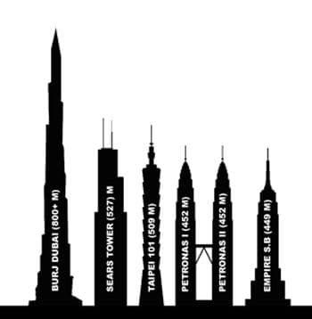 comparativa burj dubai con otros rascacielos