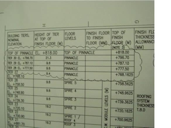 planificacion_altura_burj_dubai
