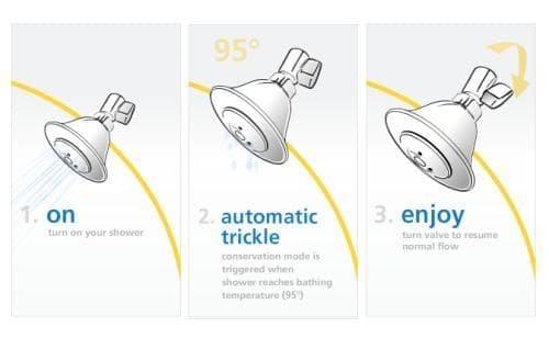 showerstart-ducha-ahorra-energia y agua