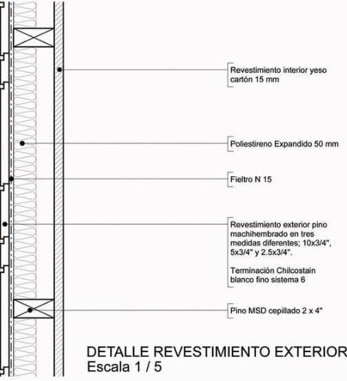 sistema fachada madera