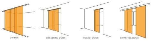 Puertas correderas transl cidas hechas con panel de resina - Tipos de puertas correderas ...