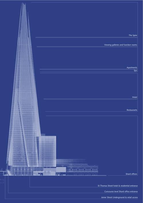 Torre_TheShard_usos_plantas