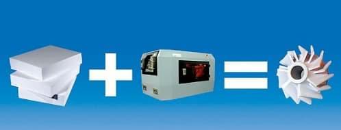 Impresora 3D a base de papel A4