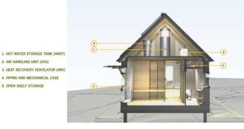 casa_prefabricada_seccion