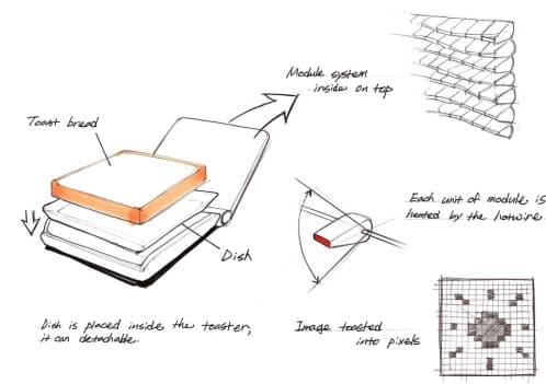 scan_toaster_bocetos