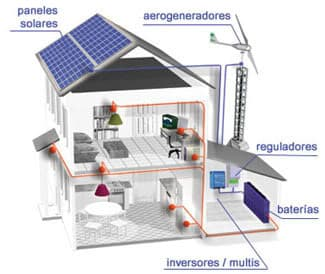 renovables_domesticos