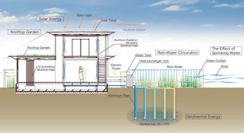 casa aluminio 3 de atelier tekuto