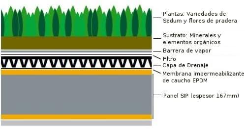 detalle constructivo cubierta verde