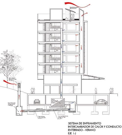 esquema-ventilacion-geotermica