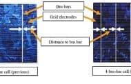 Mejoras en los paneles solares Mitsubishi