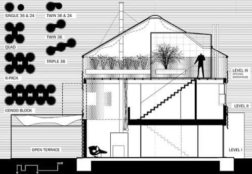 sección y posible agrupación modular