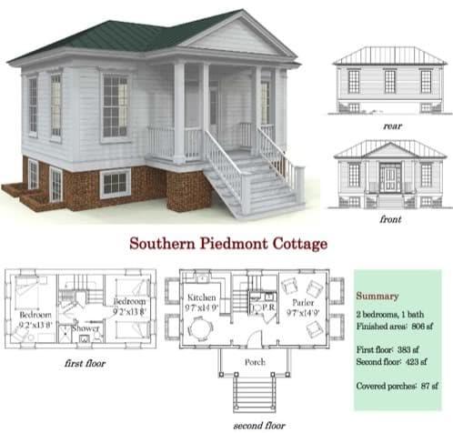 Planos de casas diminutas - Bodegas en sotanos de casas ...