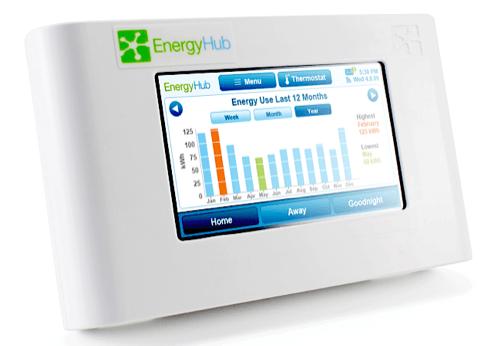energy-hub-zigbee para monitorizar y controlar energía