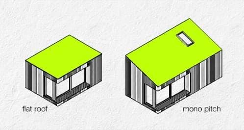 modelos-estudios-jardin-ecospace