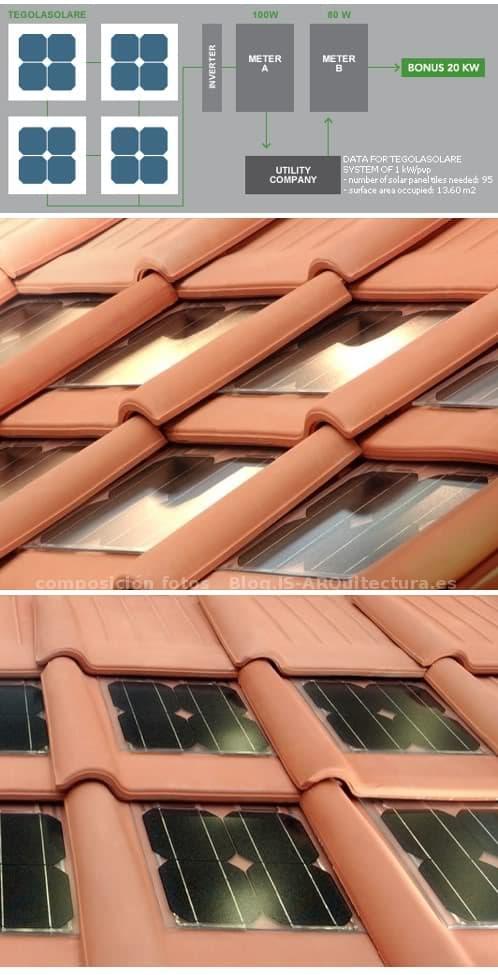 detalles de tejas cerámicas con células solares