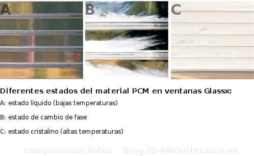 material-PCM-ventanas-glassx diferentes fases