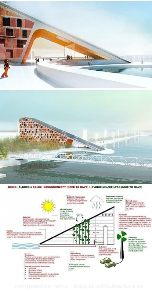 bloque-sostenible-Aalborg-2