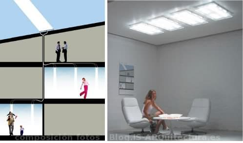 Fibra ptica acustica e iluminaci n - Sistemas de iluminacion interior ...