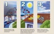 Auranox: la teja que limpia la contaminación del aire