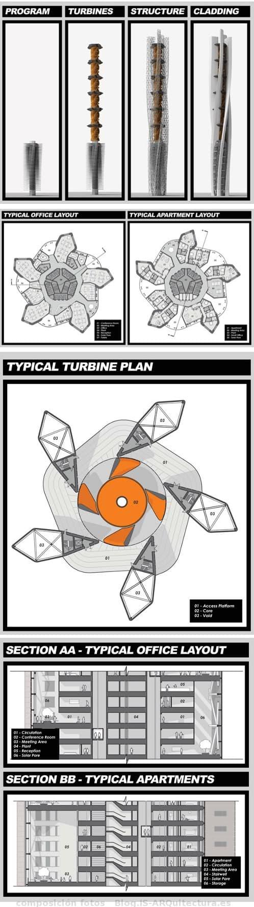 rascacielos-espiral-turbina-2