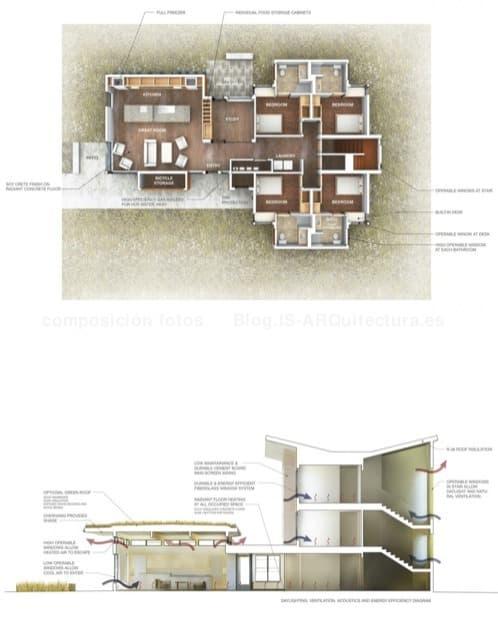 plano-viviendas-estudiantes-verdes universidad de Bastyr