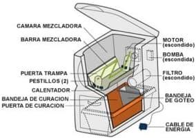 cubo de basura para hacer compostaje-naturemill