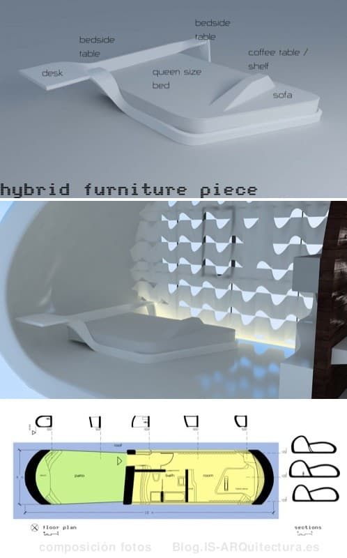 habitacion-temporal-hotel-londres interior y plano