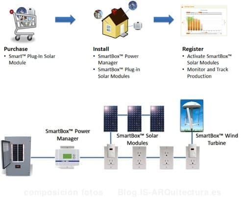 smartbox-energia_solar-portatil-enchufable-0