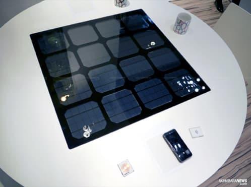 mesa-solar-panasonic-tecnologia-qi