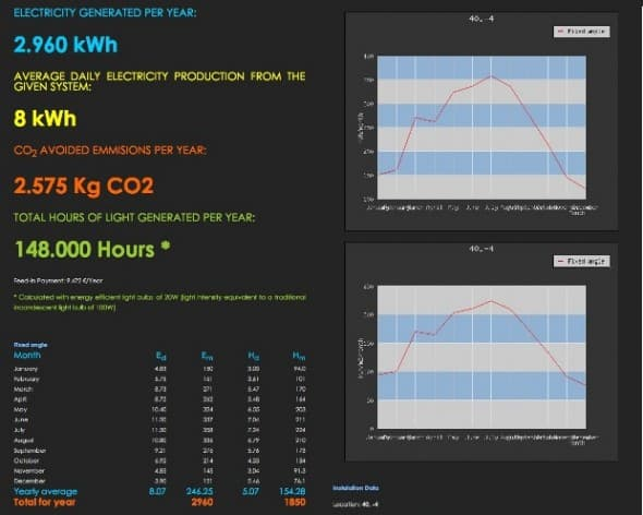 aplicacion-web-fotovoltaica-onyxsolar