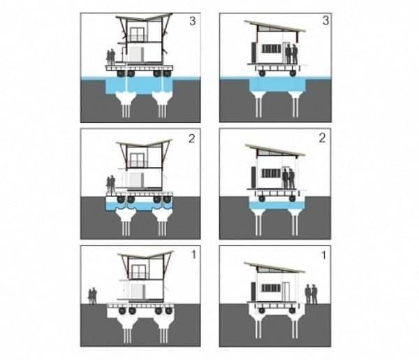 casas-flotantes-inundaciones-Site_Specific