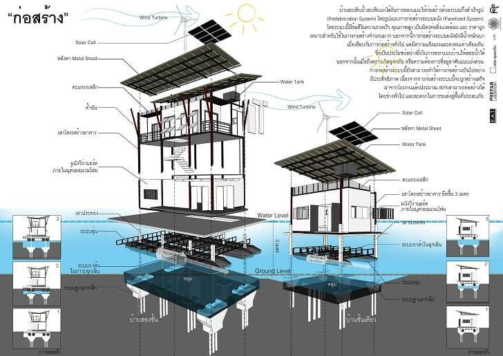 casas-prefabricadas-inundaciones-Site_Specific