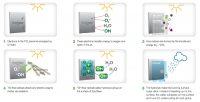 explicación proceso limpieza paneles Ecoclean