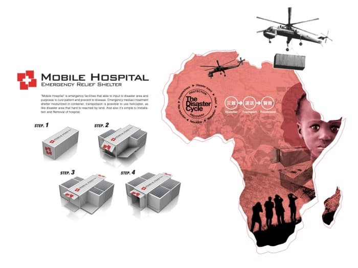 hospital móvil con contenedor de carga