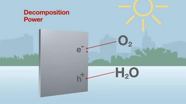 paneles de aluminio descontaminantes