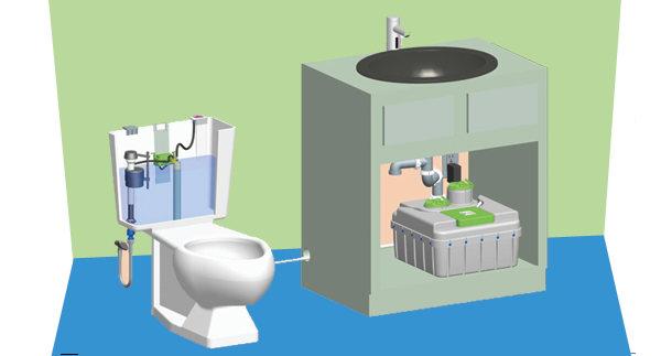 Cómo ahorrar agua en el baño con AQUS