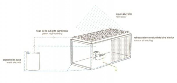 Suite_Viajera-captacion-agua-reciclado