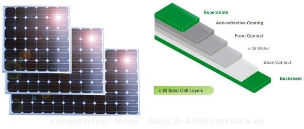 Placas fotovoltaicas con lámina biosolar
