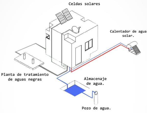 casa-prefabricada-NANO-autosuficiente