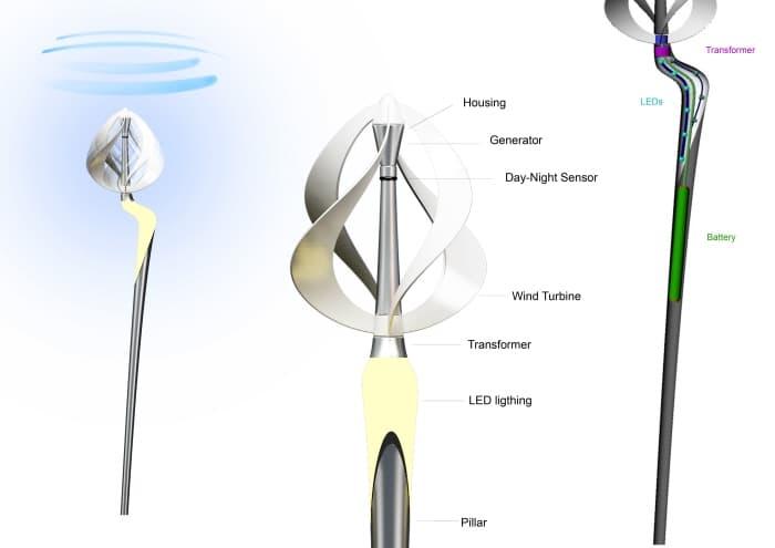Tulipa-farola-led-con-turbina-eolica