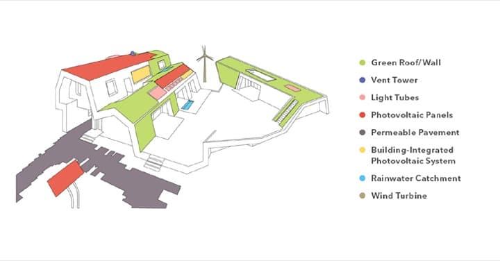 E+Green-Home-casa-ecologica-energia-cero-5