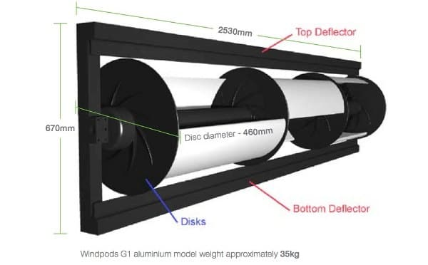 dimensiones-turbina-Windpod