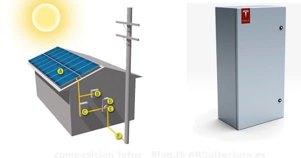 instalacion-fotovoltaica-SolarCity-Tesla