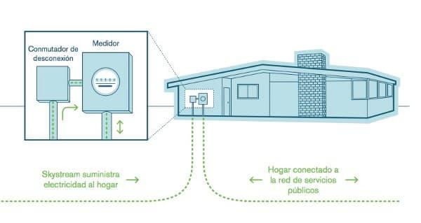 esquema-vivienda-aerogenerador-domestico