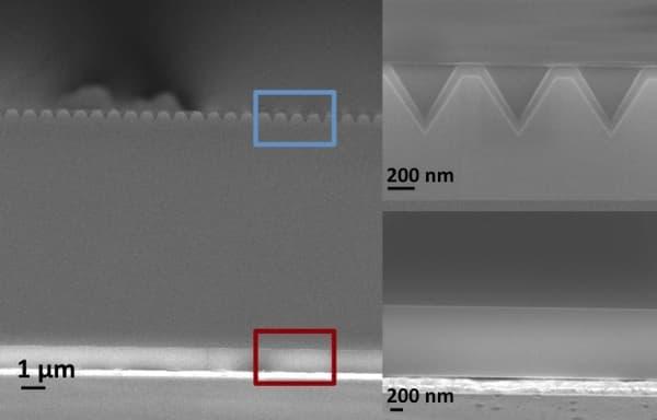 espesor-superficie-solar-nanopiramides-invertidas