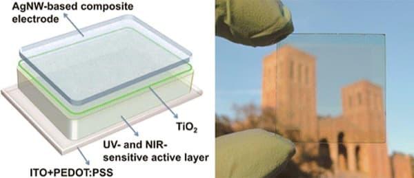 celulas-solares-transparentes