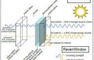 Ventanas inteligentes para controlar la temperatura interior