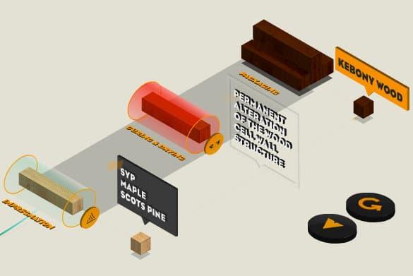 produccion-madera-Kebony