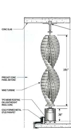 Detalle-turbina-V2_Venger-azotea-OMRF-Oklahoma